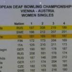 Einzel-Damen-Results