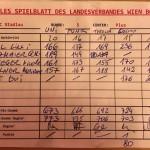 WLD_Stadlau